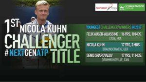 Con tan solo 17 años el tenista Nicola Kuhn gana su primer Challenger
